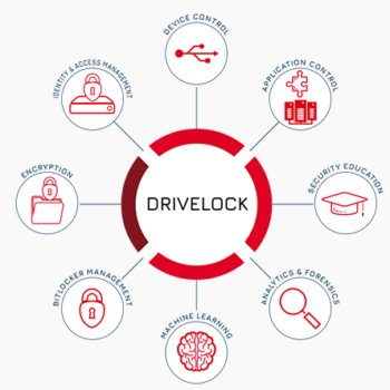 Drivelock