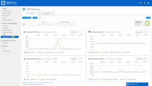 Teamviewer Webmonitoring